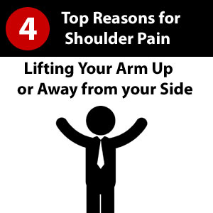 shoulder pain raising arm to side or out in front